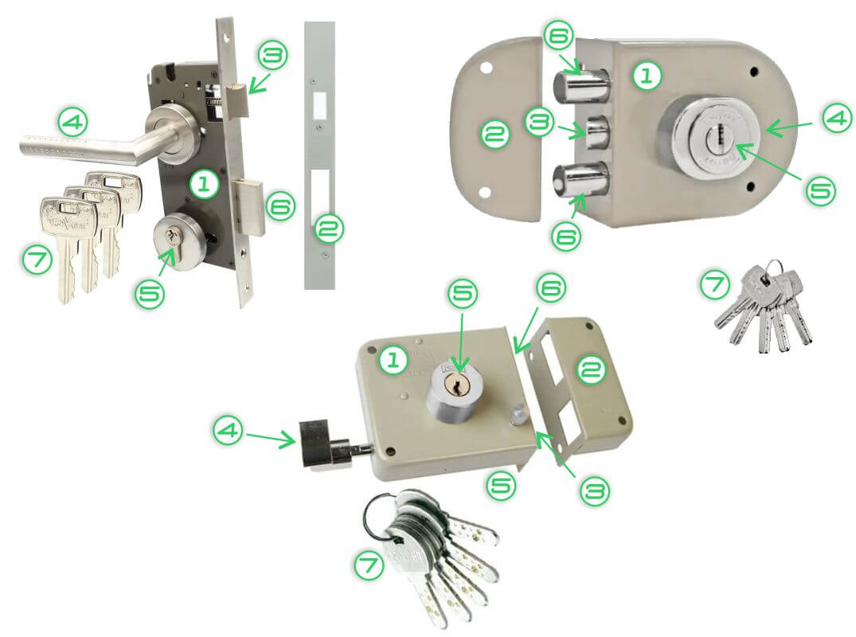 imagen de las partes de una cerradura para puerta de herrería