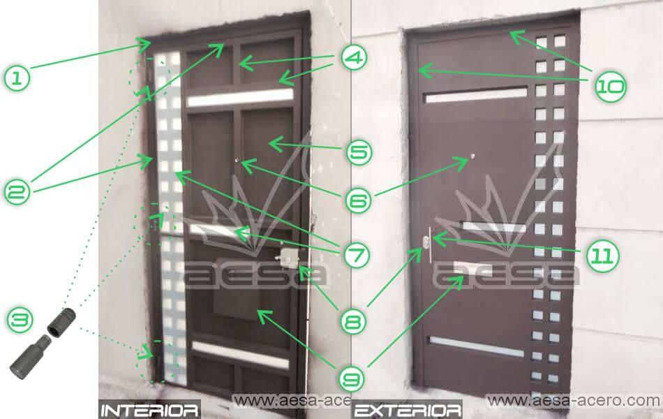 Partes de una puerta de herrería